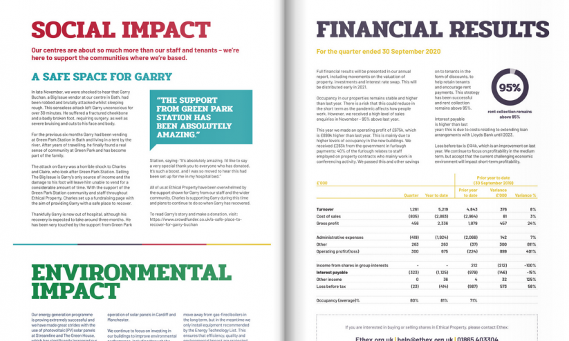 Quarterly Report December 2020